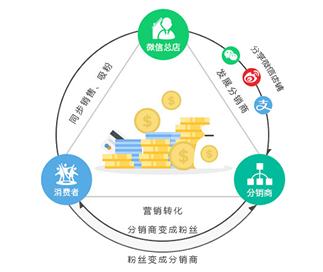广州品牌全案策划品牌定位品牌营销